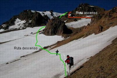 Ruta descenso