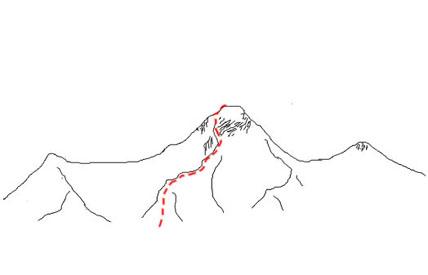 Dibujo Manquehue, ruta Agua del Palo