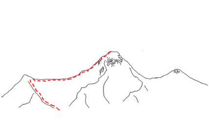 Dibujo Manquehue, ruta Bosques del Polo