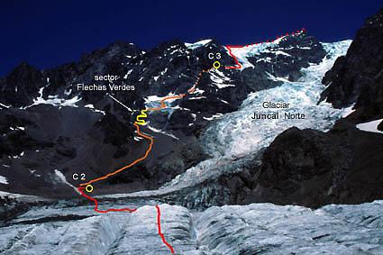 Vista panorámica ruta