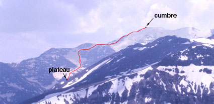 Ruta Glaciar del Rincón