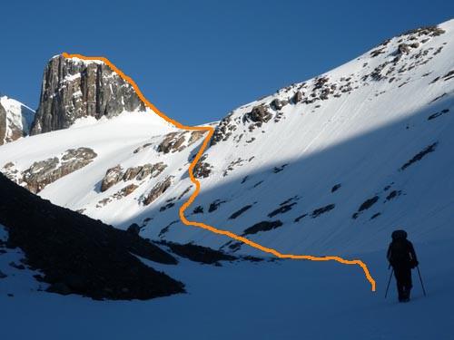Panoramica ruta