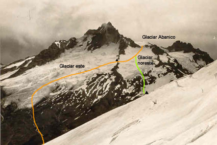 Rodeando la cumbre
