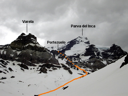 Varela y Parva del Inca