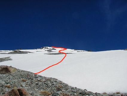 Camino despejado a la cumbre