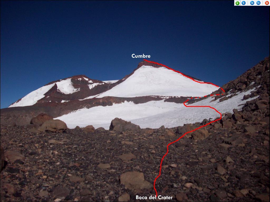 Desde la boca del cráter hasta la cumbre