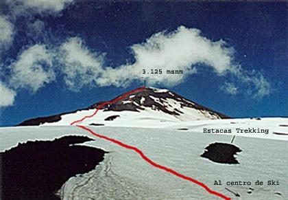 Panorámica general del cono