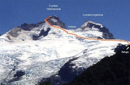 Ruta hasta el Promontorio