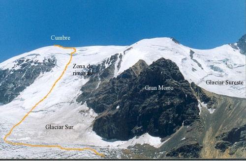 Ruta directa glaciar Sur