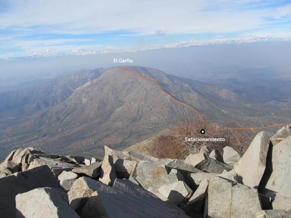 Cumbre y Rocas del Roble