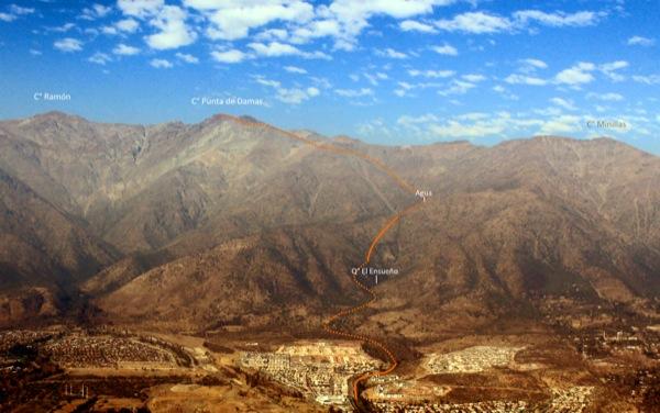 Panorama de la ruta
