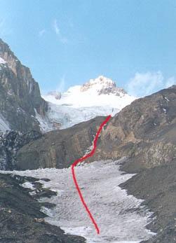 Canaletas antes del glaciar