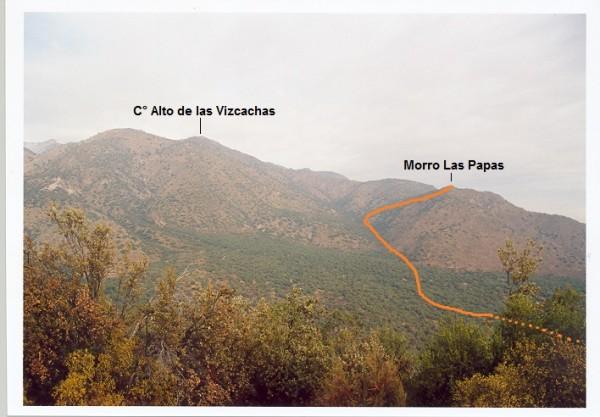 Morro Las Papas