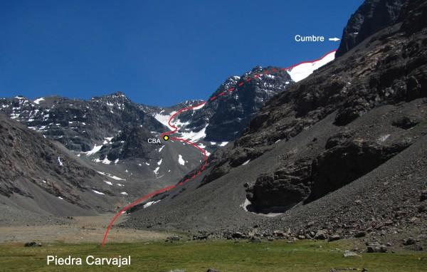 Ruta Glaciar del Rincón desde Casa de Piedra Carvajal
