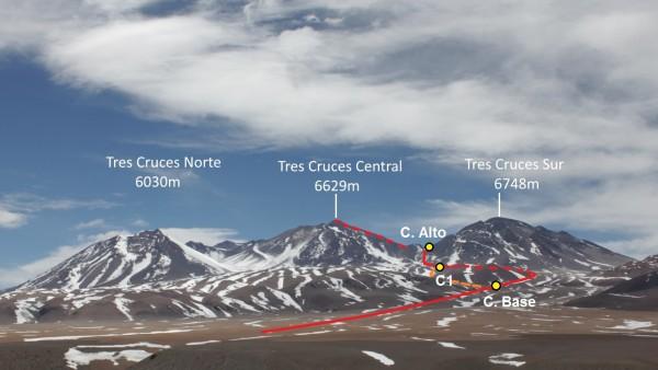 Ruta Nevado Tres Cruces Central