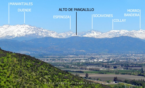 Alto de Pangalillo