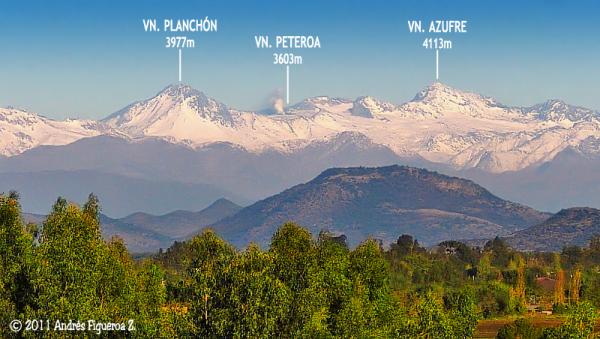 Complejo volcánico Planchón-Peteroa-Azufre
