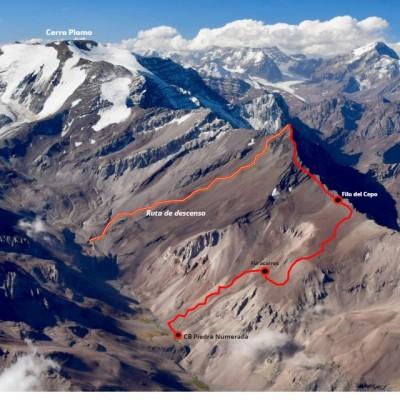 Rutas de ascenso y descenso