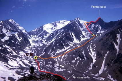 Ruta Arista Norte
