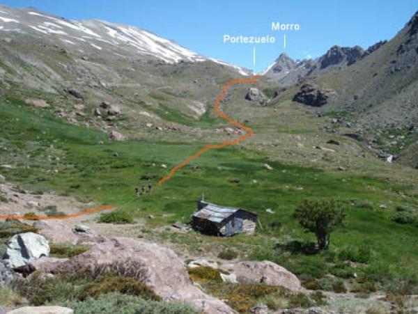 Valle del Río Malo