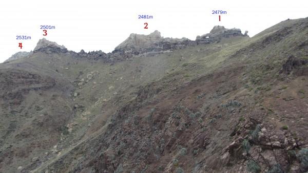 Filo Somital Cerro El Agujereado 2.522msnm con Alturas Medidas con GPSr
