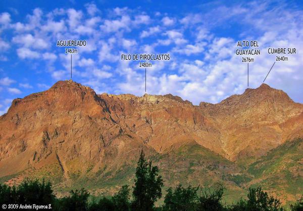 Quebrada Guayacán