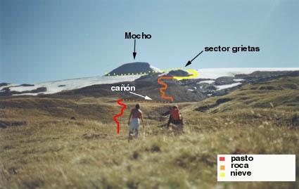 Detalle de la ruta de aproximación a la base del Mocho