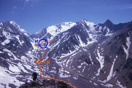 Aproximación a Cerro Cortaderas.