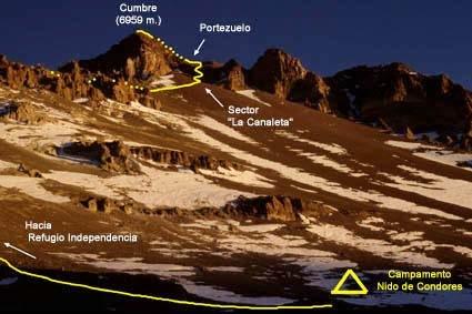 Gran Acarreo, cara Norte del Aconcagua