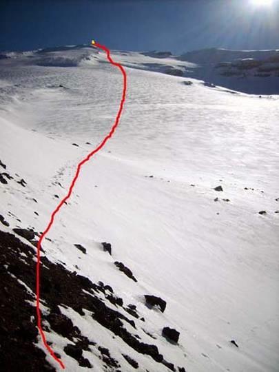 ruta superior