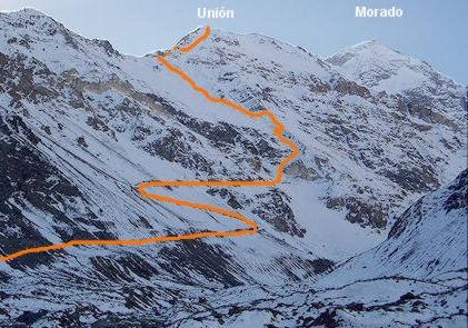 La ruta Básico DAV