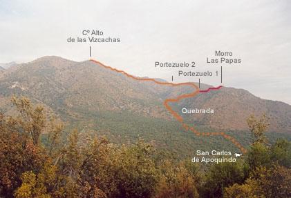 Ruta desde San Carlos de Apoquindo