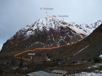 Ruta cerro Chacaya