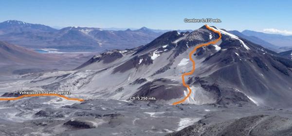 Ruta al volcán El Muerto