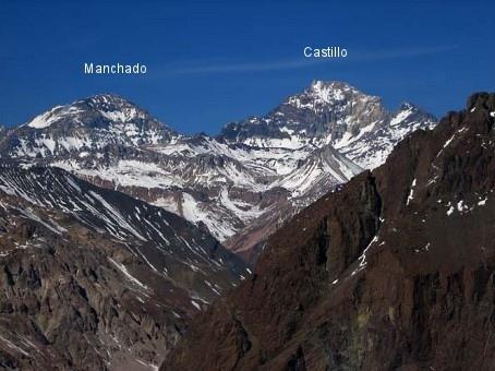 Manchado y Castillo