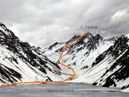 Descripción general de la ruta