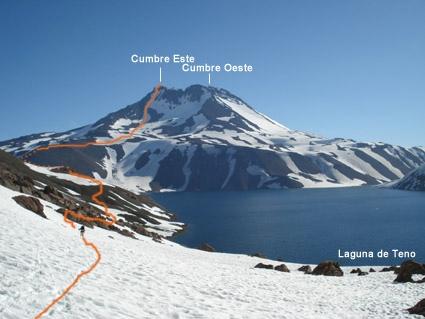 Ruta directa cara Norte a cumbre Este