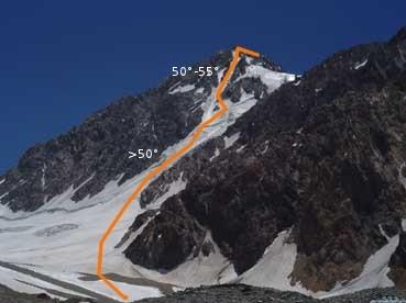 Ruta glaciar suroeste