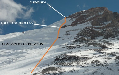 Glaciar Polacos
