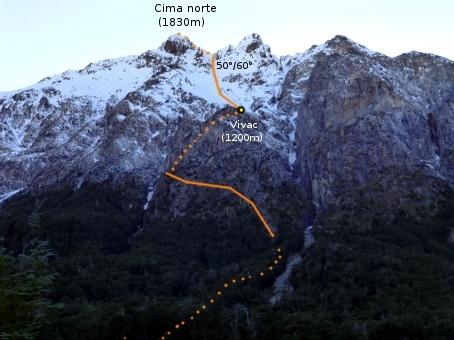 Ruta La Zaranda