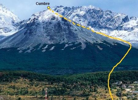 Cerro Del Medio visto desde Ushuaia