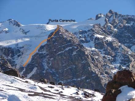Punta Carancho