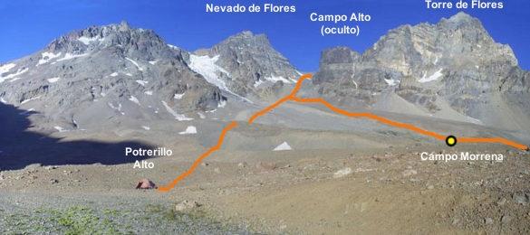 Panorámica desde Potrerillo Alto.