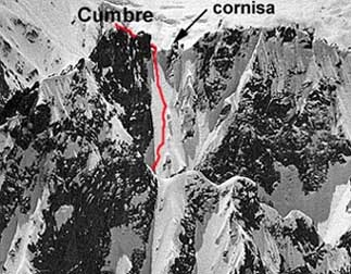 Detalle de parte superior de la ruta