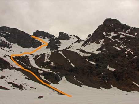Ruta por la ladera sur