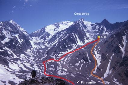 Aproximación cerro Cortaderas