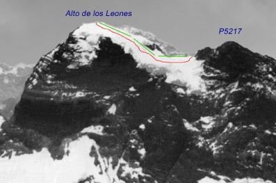 Glaciar Alto de los Leones