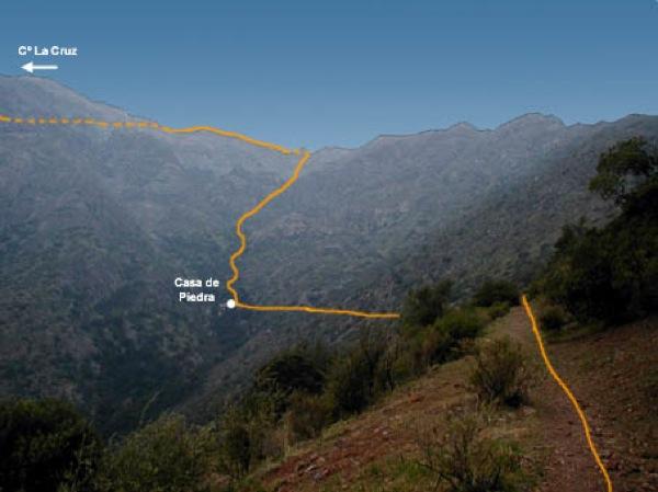Quebrada de Peñalolén