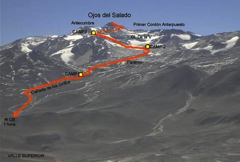 Ruta suroeste desde Las Yamilas (5000m)