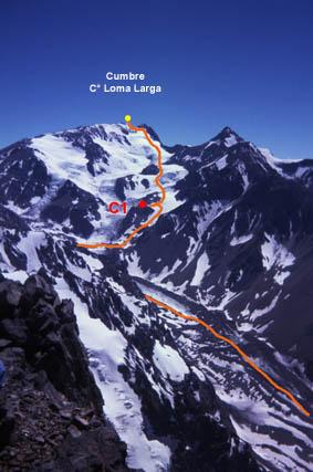 Ruta normal al Loma Larga